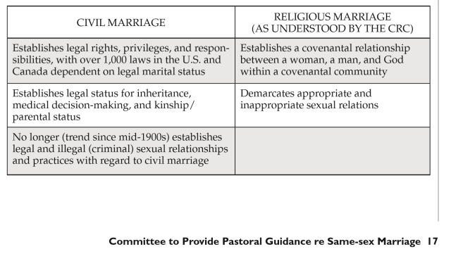 chart civil religious marriage