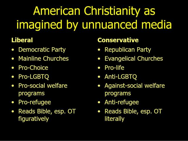 american-religious-political-allignment