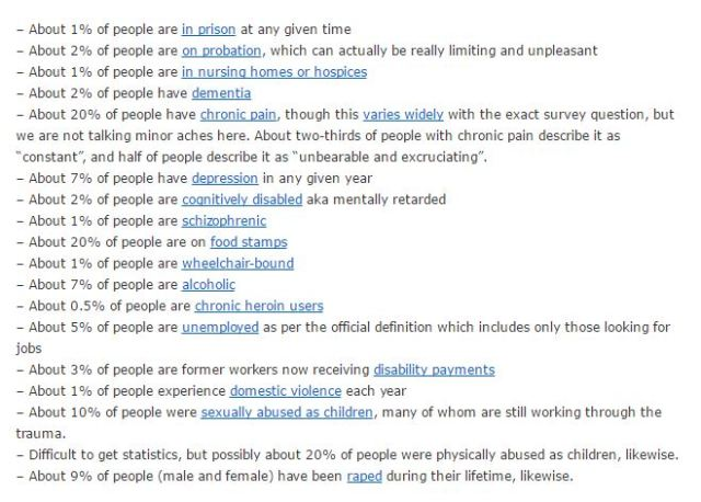 percentage-of-people-with-problems-from-scott-alexander