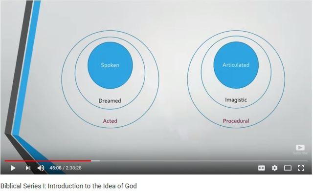 relationship between spoken dreamed and acted